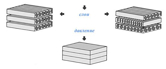carbon_scheme2